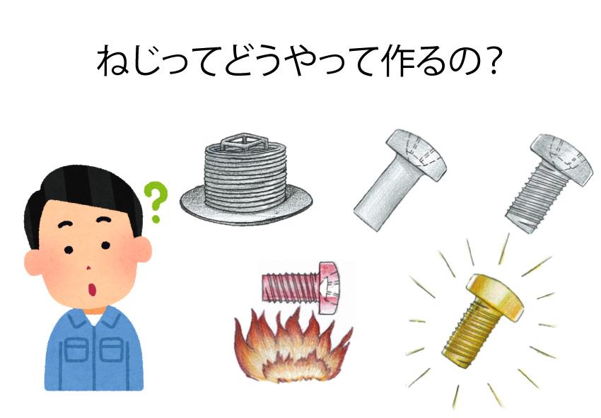 【ねじの基本】ねじの作り方、製造方法とは?