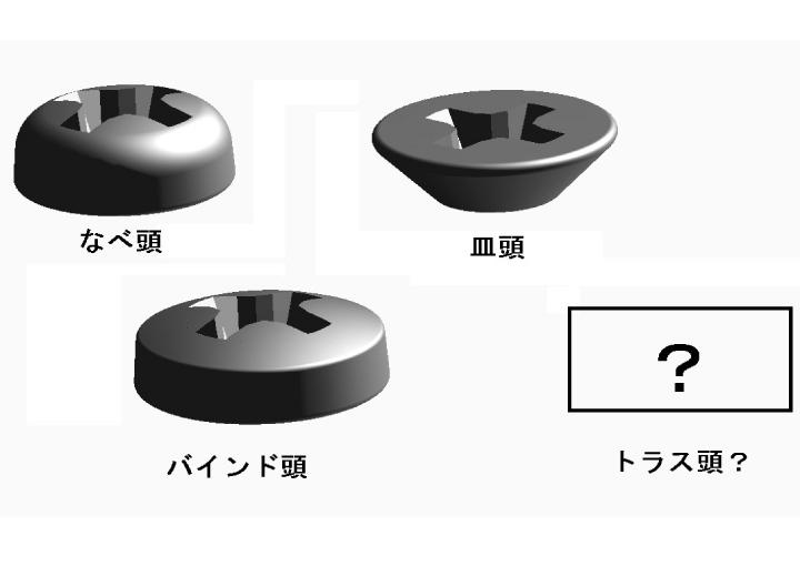【ねじの知識】 よく使用されている頭部形状寸法