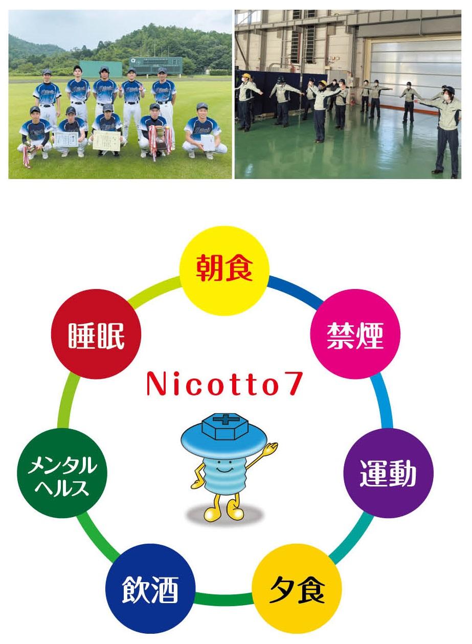 Nicotto7