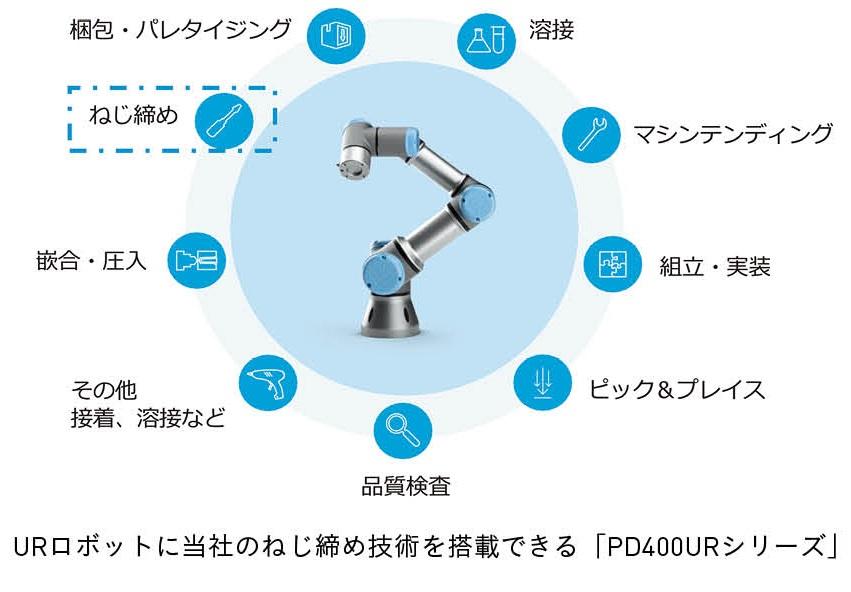PD400URシリーズ