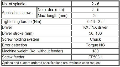Main specifications