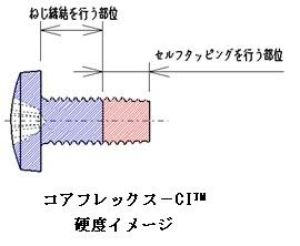 corflex-ci_image.jpg